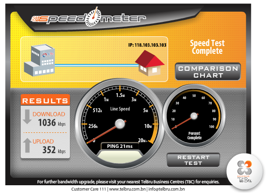 Bandwidth Test showing 1Mbps down, 300kbps+ up