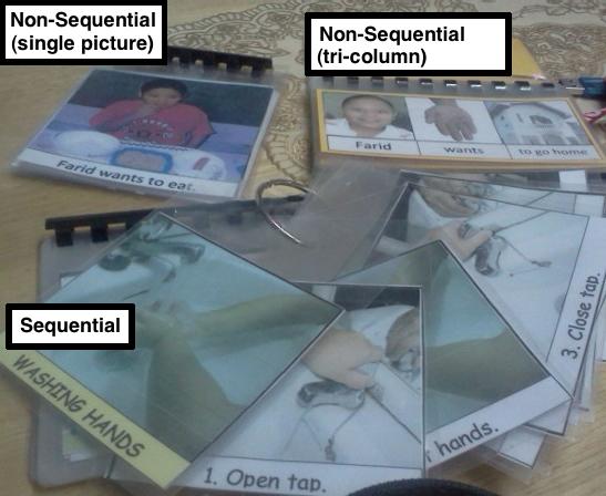 Current Flipbook Samples
