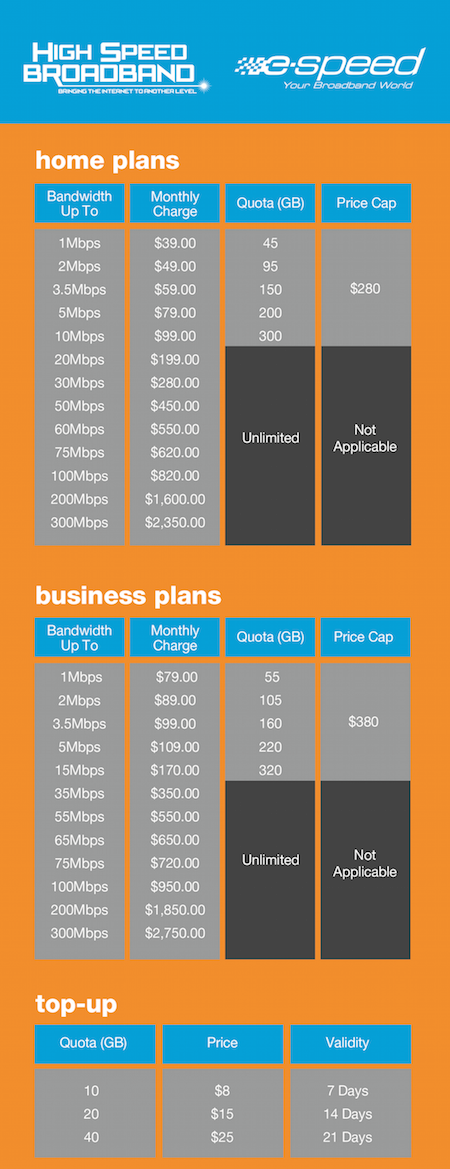 new telbru internet rates